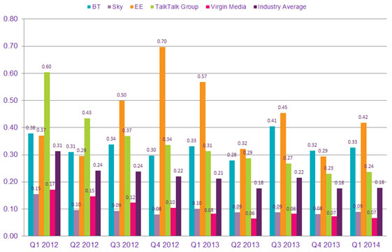 Broadband-comps-June-14