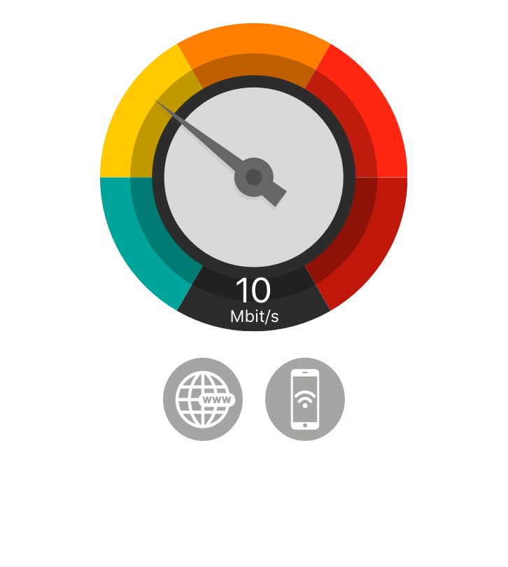 Broadband speedometer pointing at 10 Megabits per second. This speed is acceptable for basic browsing on desktop, tablet and mobile devices.