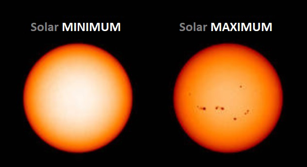 The sun at different points of the solar cycle