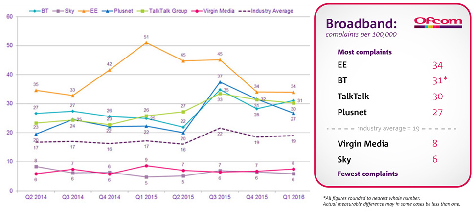 Broadband-comps-June-2016