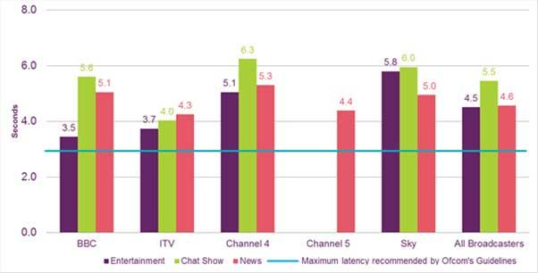 tv-sub-graph-2015