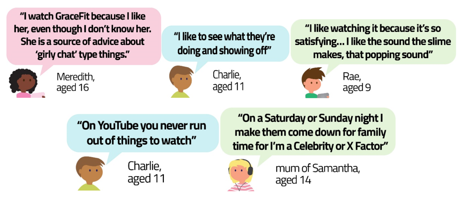 Quotes from children about media useage. Images of children's faces with speech bubbles around them.
